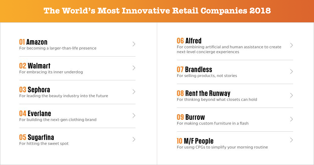The World's Most Innovative Retail Companies 2018